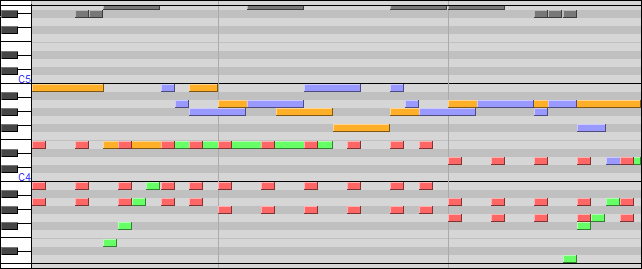 MIDI format sequencer
